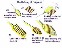 Making Blown Beads - Filigrana Method