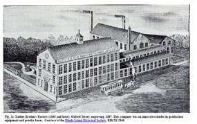 Drawing of a Jewelry Component Manufacturer Providence Rhode Island